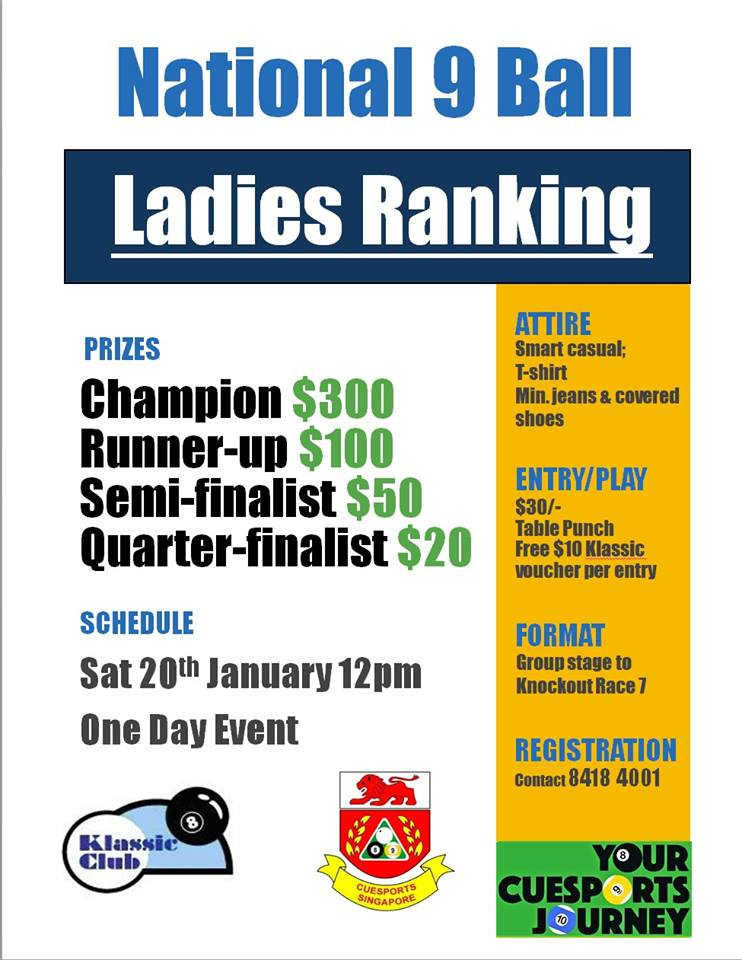 Ladies Ranking Poster